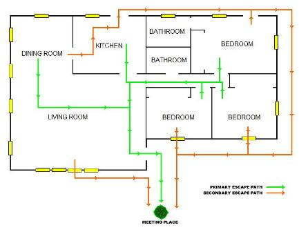 Escape Plan Example