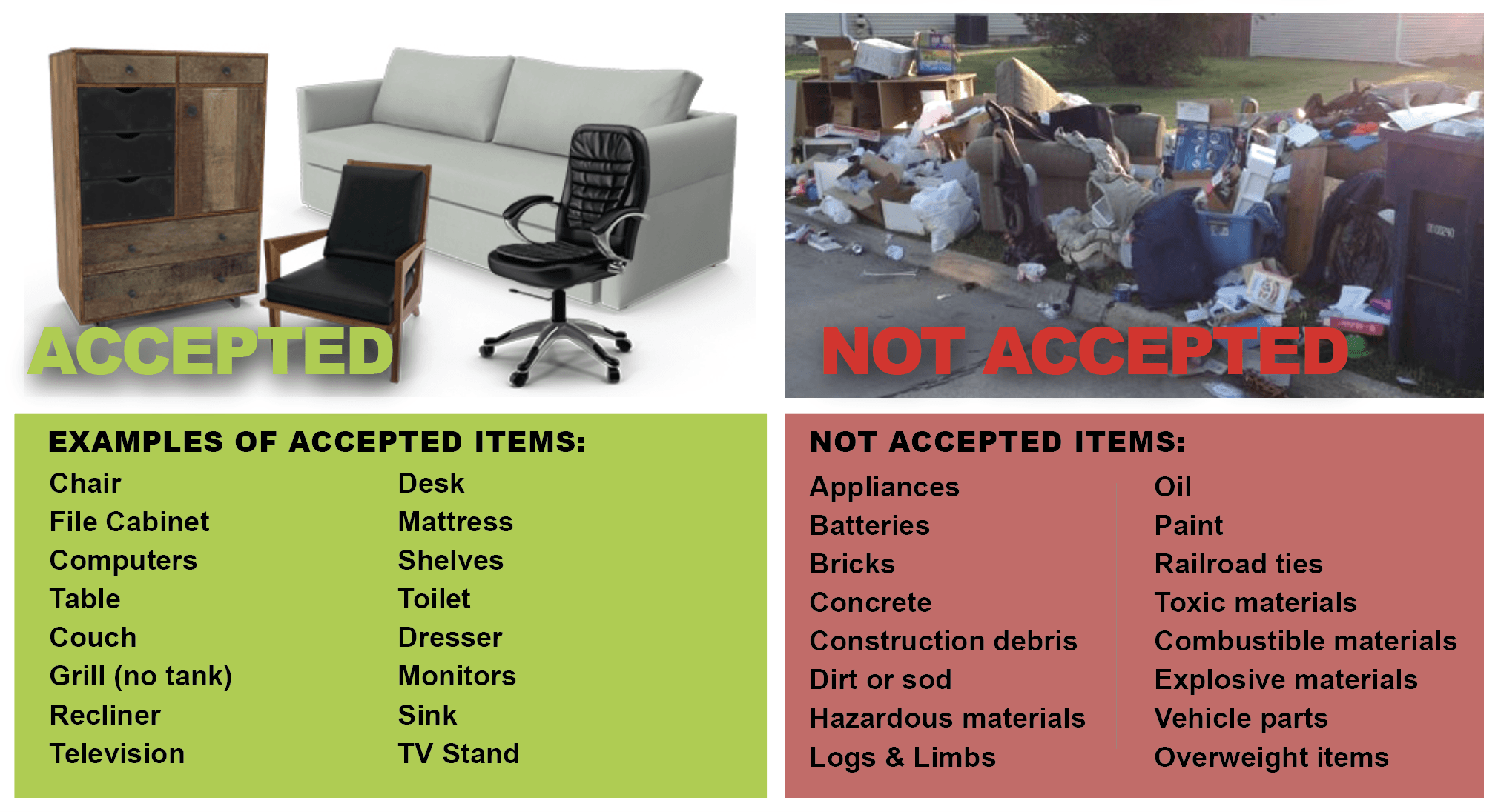 Accepted and Not Accepted Items