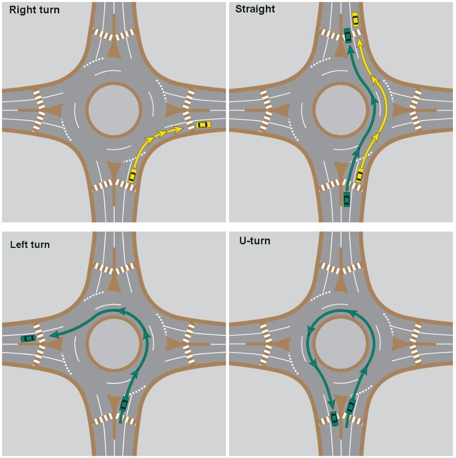 Multi-Lane Roundabouts