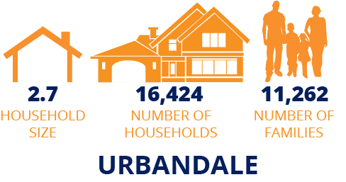 Number of Households